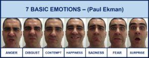 7 basic emotions - Paul-Ekman