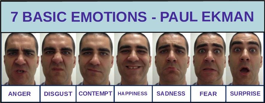 7 Basic Emotions - Paul Ekman